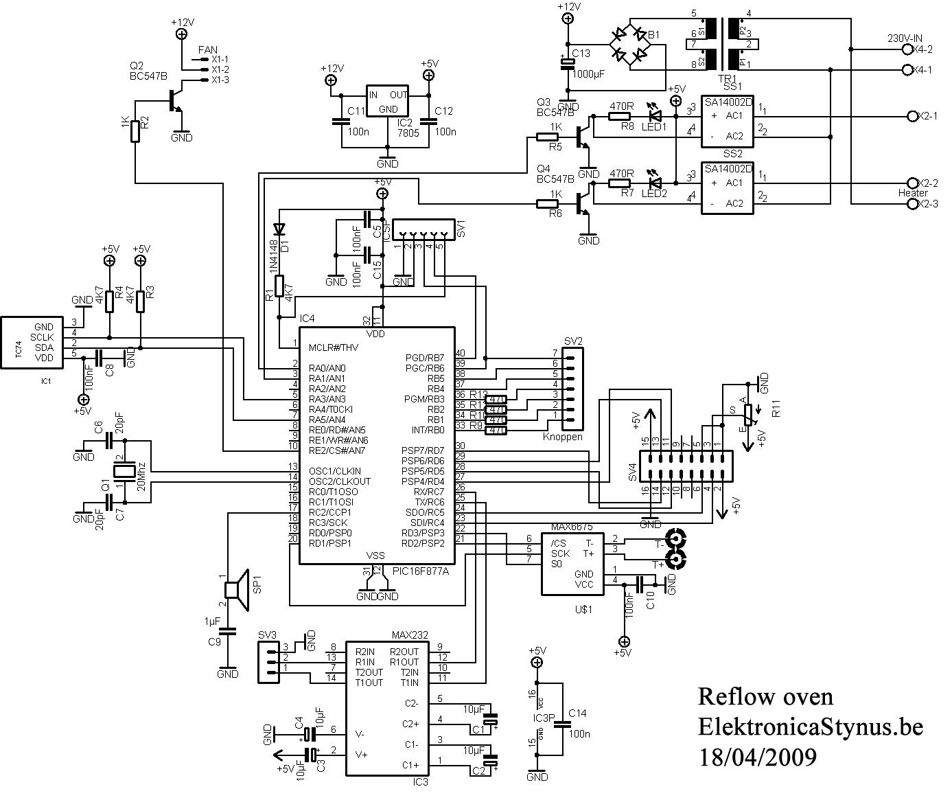 schema reflow oven